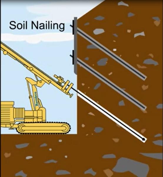 انیمیشن روشهای بهسازی و نیلینگ خاک