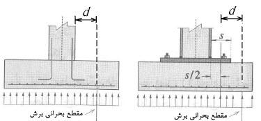 دو جزوه مهندسی پی (جامع و کامل)