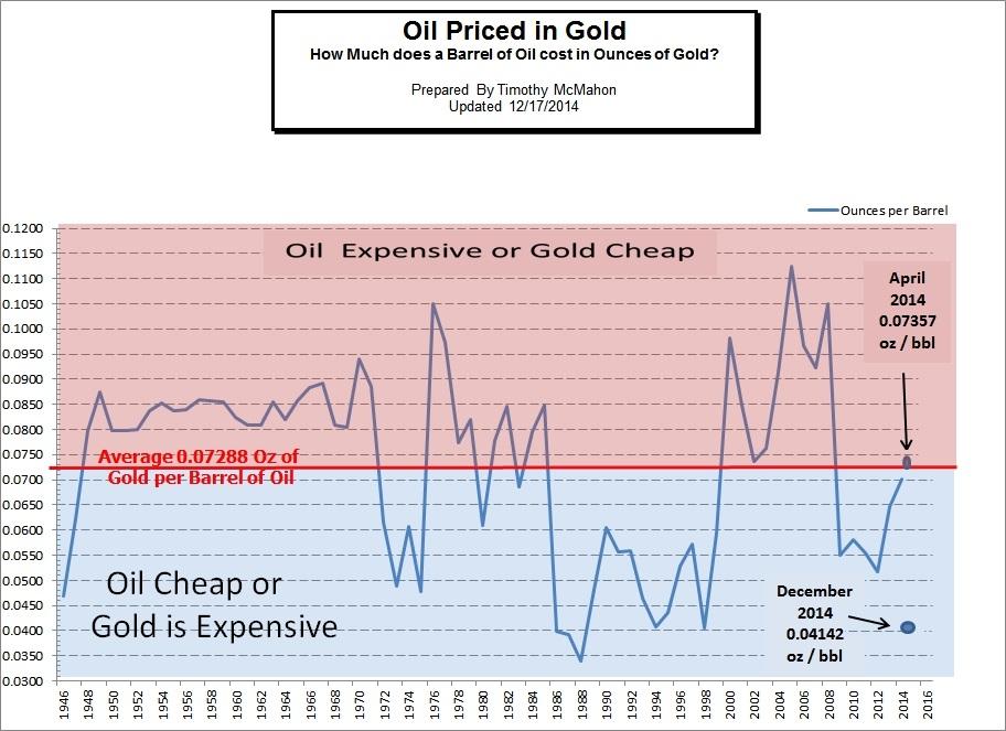 مشاوره مالی | مالی شخصی | آموزش بورس | قیمت طلا | مشاوره خرید سهم | قیمت نفت| کامودیتی