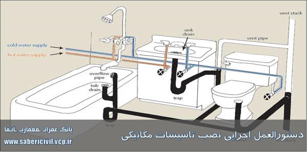 دستورالعمل نصب تاسیسات مکانیکی