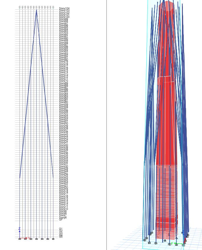 ستون گذاری مدل عددی برج تجارت جهانی One World Trade Centre
