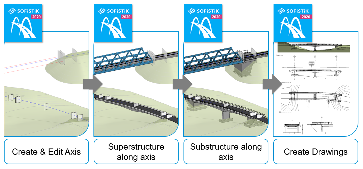 دانلود نرم افزار SOFiSTiK Bridge Modeler